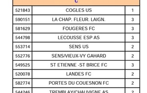 Groupe Senior B
